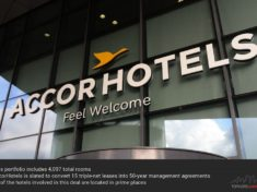 Accor Hotels Kenya