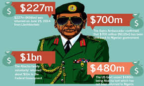 Abacha Loots - Billions of US Dollars